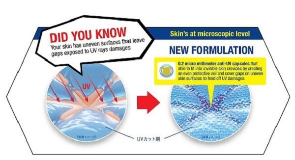 Biore UV Aqua Rich Watery Essence SPF 50+ PA++++